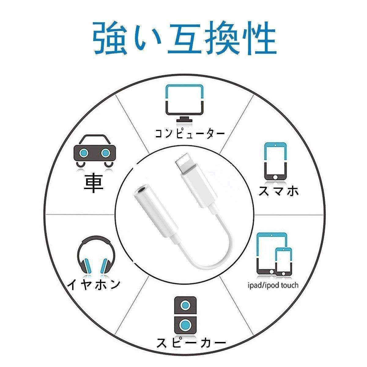 [新品]iPhone 3.5mmイヤホンジャック変換アダプタ iPhoneXs/Xs max/Xr/8/8plus/7/7plus(IOS11、12対応) 音楽再生用 通話不可_画像5