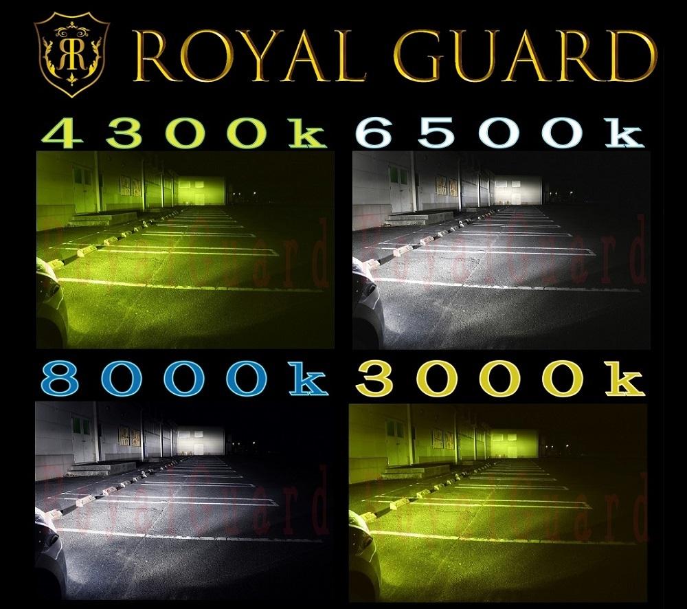 新製品 正規品 Royal Guard 18000LM 車検対応 3000k 4300k 6000k LED ヘッドライト H4 HI/LO LEDフォグ H8 H11 H16