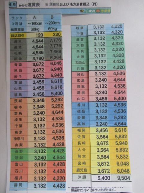 ☆Panasonic★ルームエアコン★CS-F227C-W★2017年製★ジャンク品 _画像10