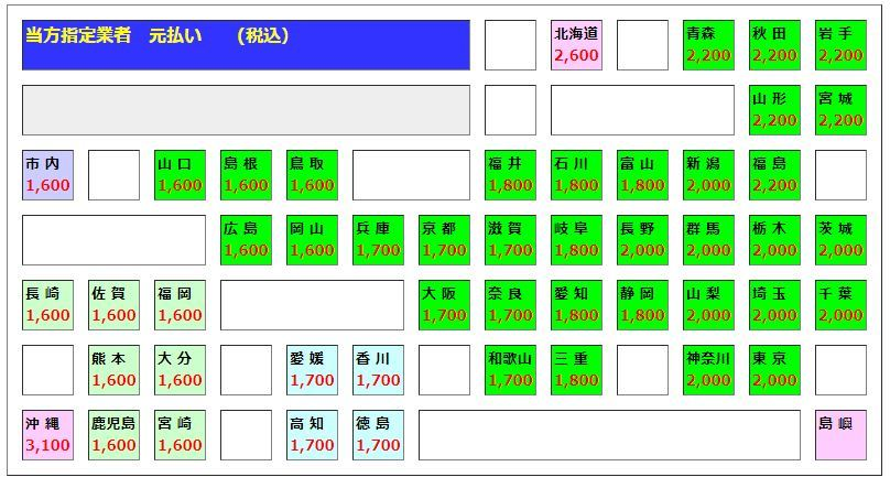 ◇最新地図2017年第2版/オ‐ビス2018年メ‐カ‐点検調整済!!完動品『AVIC-ZH9990』付属品『新品』多数!! フルセグ/DVD再生/Bluetooth対応_画像9