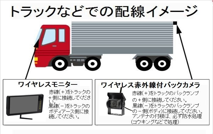 即日発送 配線不要無線タイプ 24Vトラックバックカメラセット 日本製LED液晶採用 9インチモニター&真っ暗でも見える赤外線バックカメラ_取付例