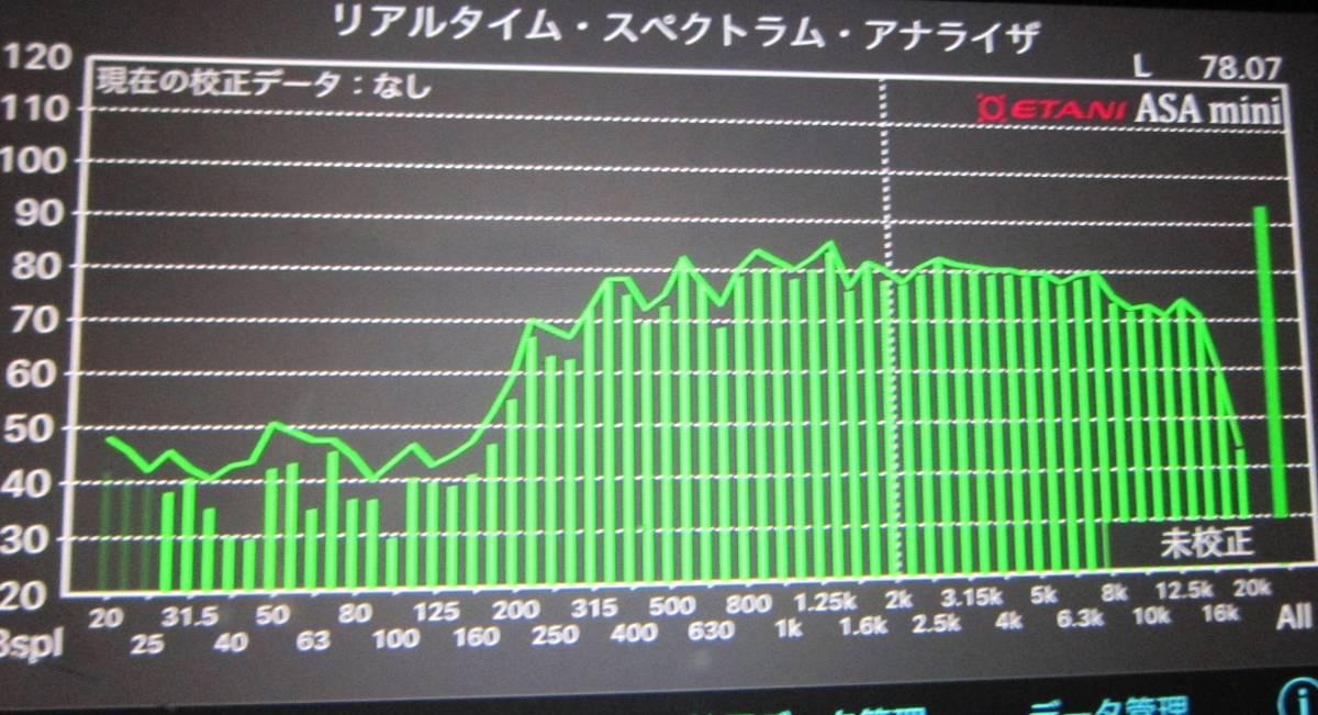SN12257 2397ホーンでの簡易測定22μF