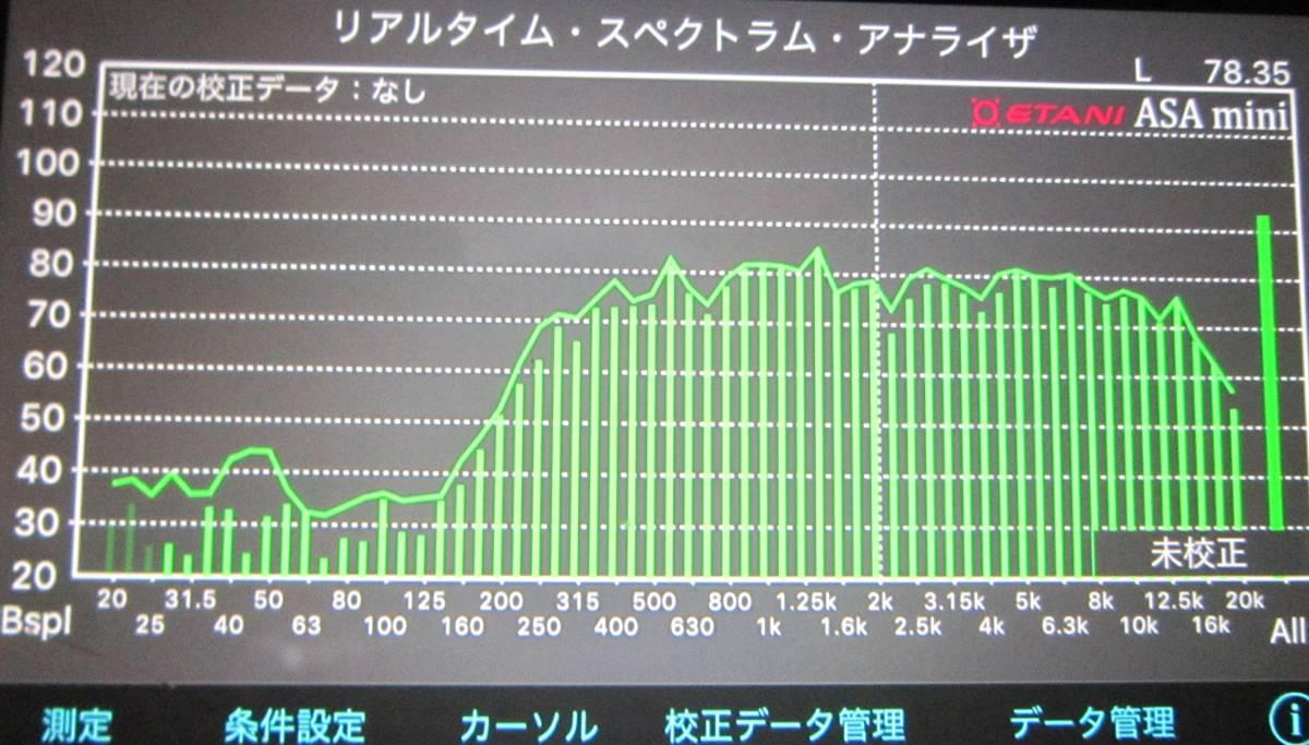 SN14327、2397ホーンでの簡易測定22μF