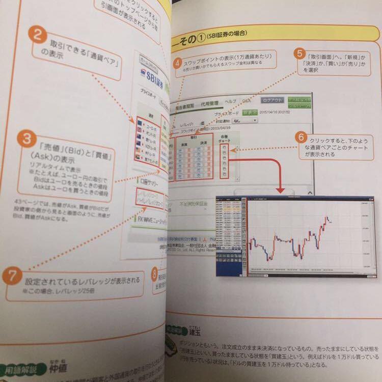 いちばんカンタン!FXの超入門書 株 為替 参考書 マネープラン_画像2