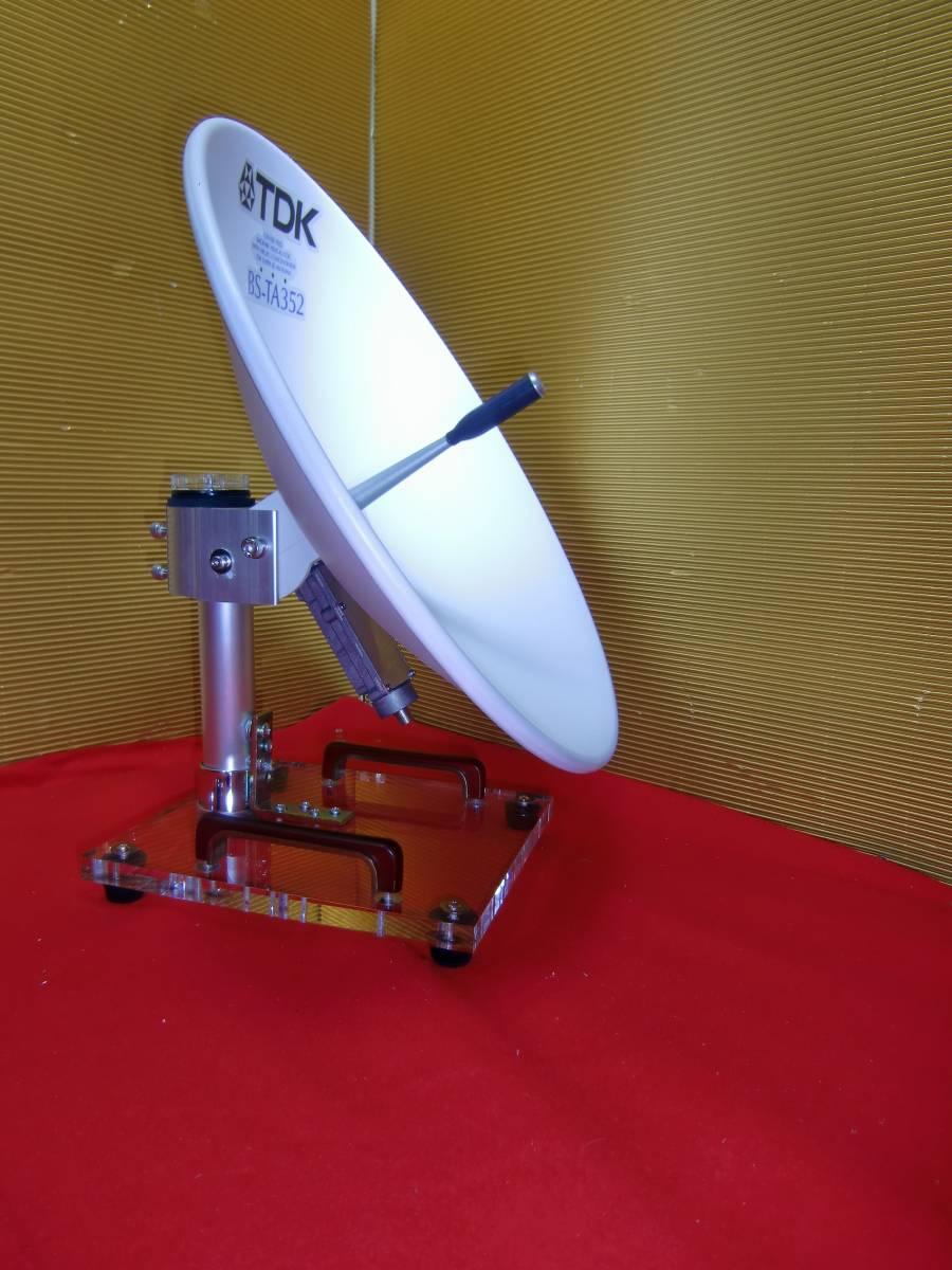 161chが高感度視聴・デジタル対応衛星