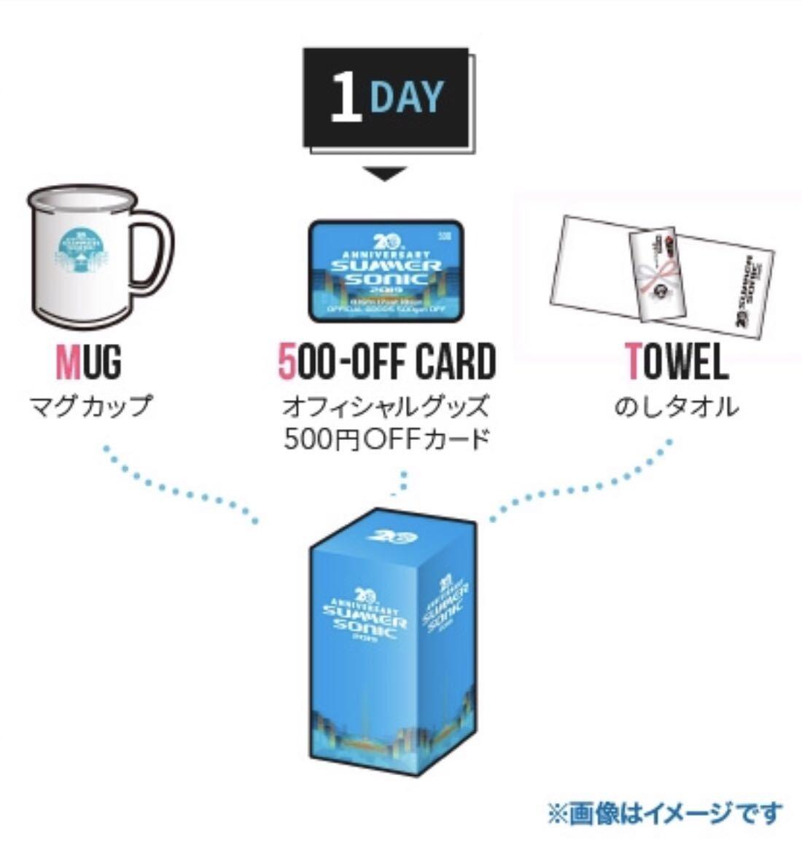 【サマソニ チケット】8/16(金曜)1日目 東京/Summer Sonic TOKYO 2019/特典付き/のしタオル マグカップ 500円OFFカード