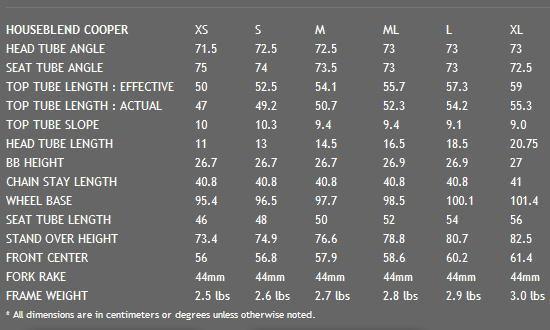 Lynskey Cooper 2012 チタン ロードバイクフレーム (Ultegra BB, CaneCreekヘッドパーツ, ControlTechカーボンフォーク、FDバンドおまけ)_画像10