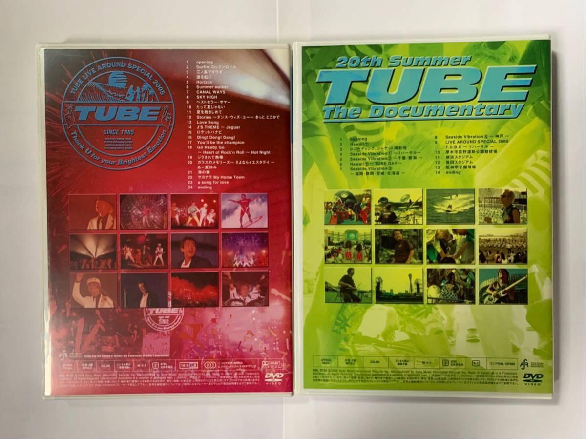 TUBE 20th Anniversary DVD BOX『20th Summer』_画像5