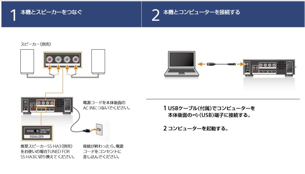 商品名 ソニー SONY USB DACアンプ UDA-1_画像4