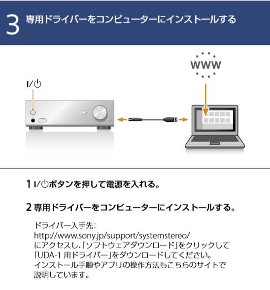 商品名 ソニー SONY USB DACアンプ UDA-1_画像5