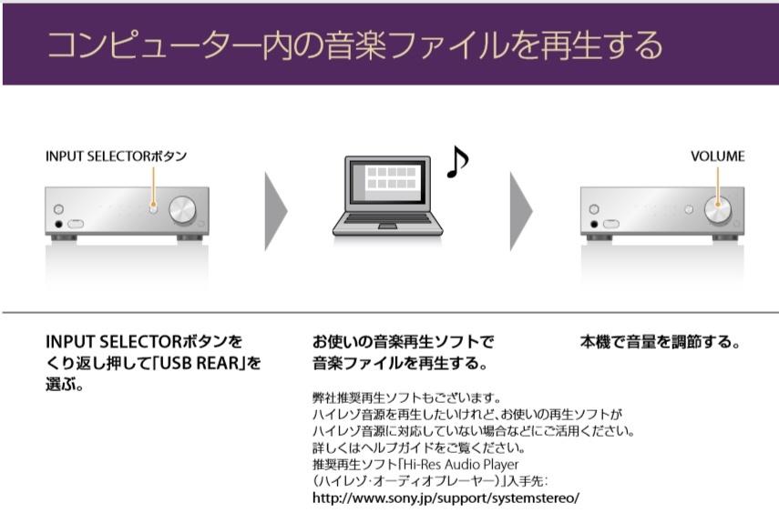 商品名 ソニー SONY USB DACアンプ UDA-1_画像6