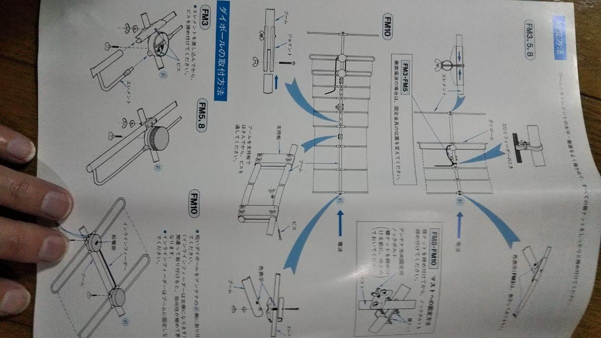 マスプロ製FMアンテナ FM3(3素子)_画像4