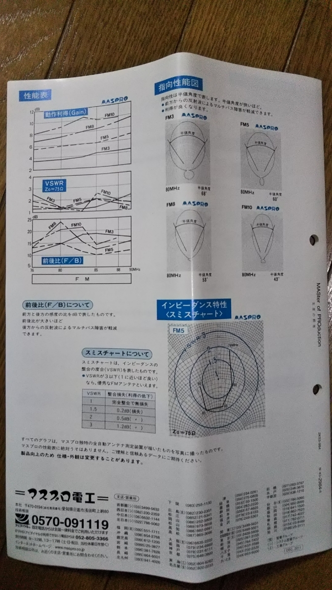 マスプロ製FMアンテナ FM3(3素子)_画像5