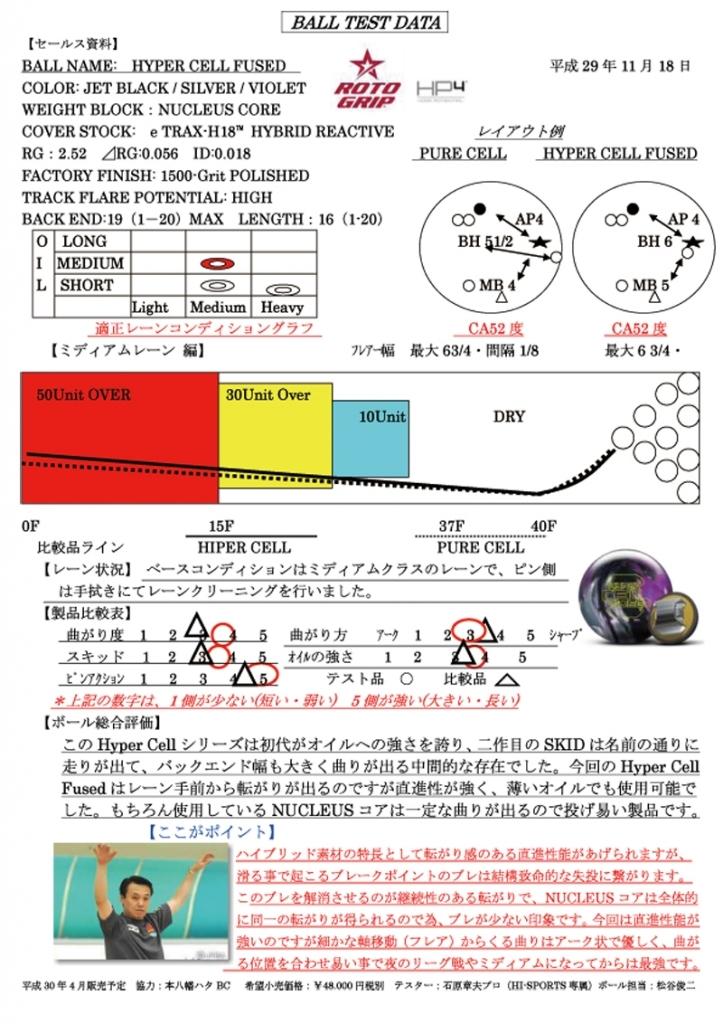 Rotogrip ハイパーセルフューズド 15ポンド軽め_画像7