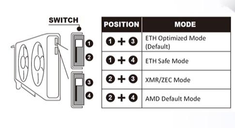 【中古・例のグラボ】 SAPPHIRE NITRO RX470 8GB MINING QUAD UEFI マイニングモデル 3_画像5