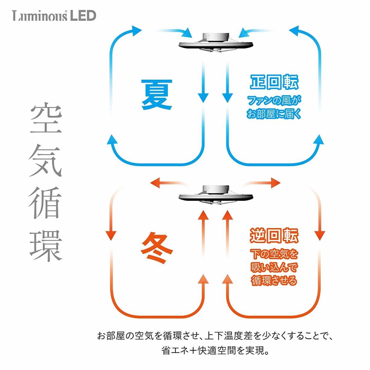LED シーリングサーキュレーター ルミナス ~8畳 調光調色タイプ 光拡散レンズ搭載 シンプルリモコン付き ACC-08CM154_画像5