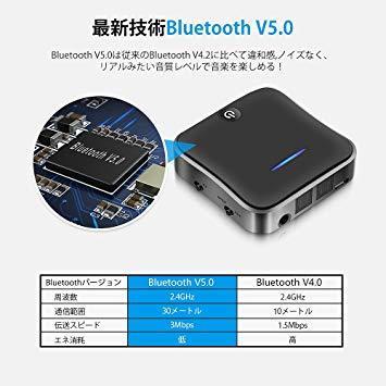 新品● WSKY Bluetooth 5.0 トランスミッター レシーバー 受信機 送信機 一台二役 aptX HD aptX LL対応 2台同時接続 高音質 低遅延 U7132_画像6