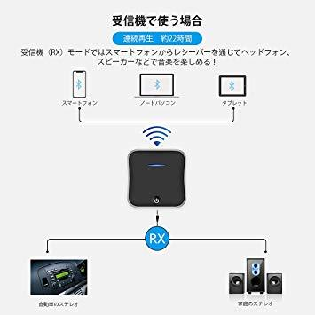 新品● WSKY Bluetooth 5.0 トランスミッター レシーバー 受信機 送信機 一台二役 aptX HD aptX LL対応 2台同時接続 高音質 低遅延 U7132_画像4