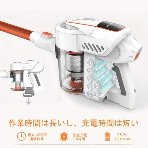 1円スタート 新品 未使用 コードレス掃除機 16000pa超強吸引力サイクロン式 300Wデジタルモーター 軽量充電式 LEDヘッドライト付き_画像3