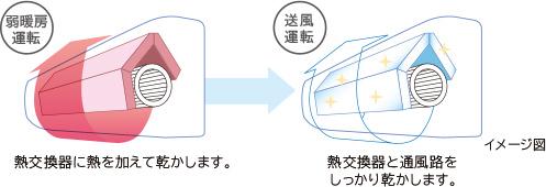 ☆新品☆日立 白くまくん ルームエアコン RAS-AJ22J 6畳用 2019年製_画像4