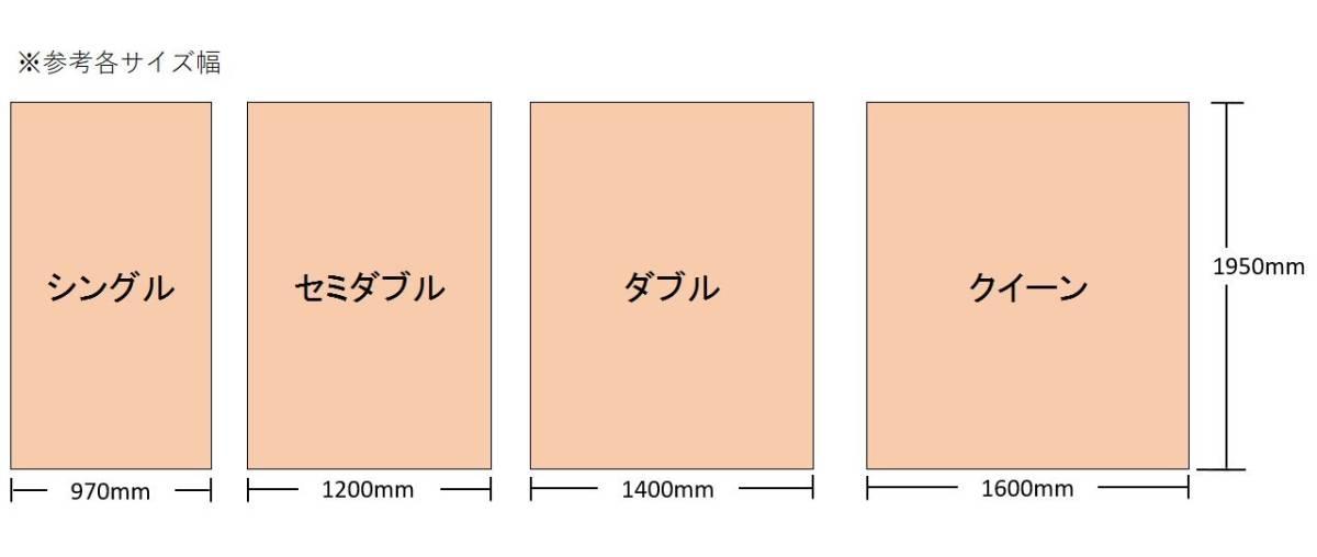 低反発マットレス☆トゥルースリーパー プレミアケア(クイーン) 厚さ5cm&専用保護カバー付き/ショップジャパン_画像6