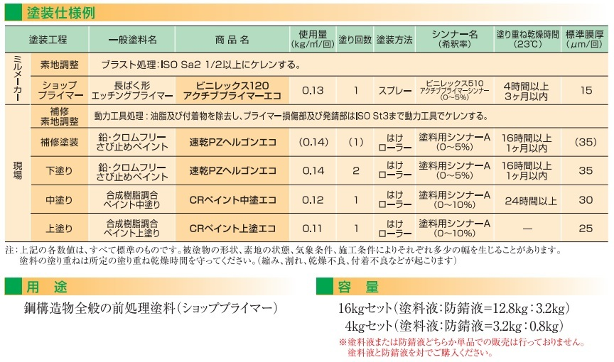 金属前処理塗料 長ばく型ウォッシュプライマー「 ビニレックス120アクチブプライマーエコ 4kgセット」日本ペイント 取り寄せ商品_画像3