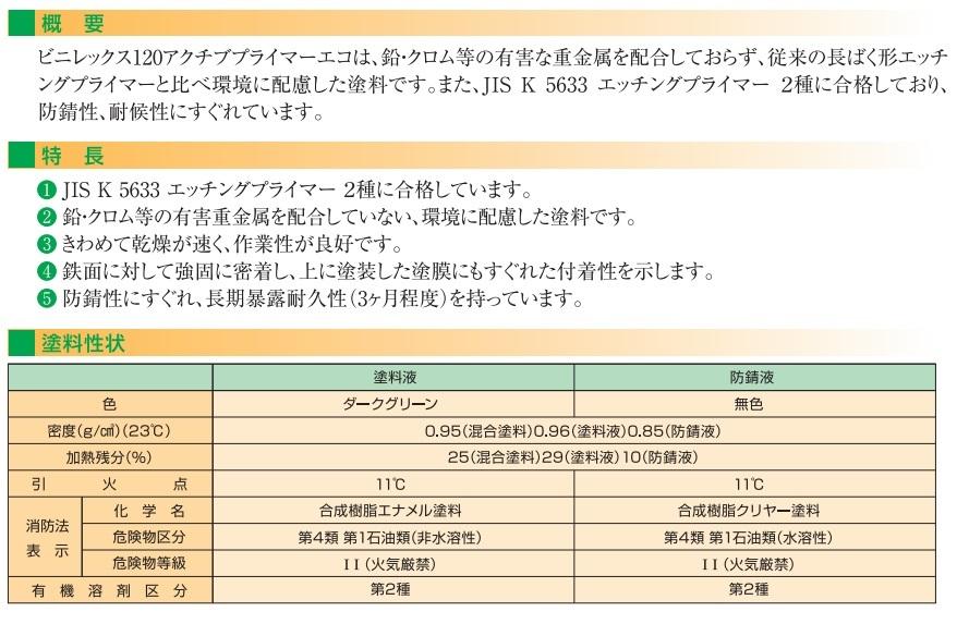 金属前処理塗料 長ばく型ウォッシュプライマー「 ビニレックス120アクチブプライマーエコ 4kgセット」日本ペイント 取り寄せ商品_画像2