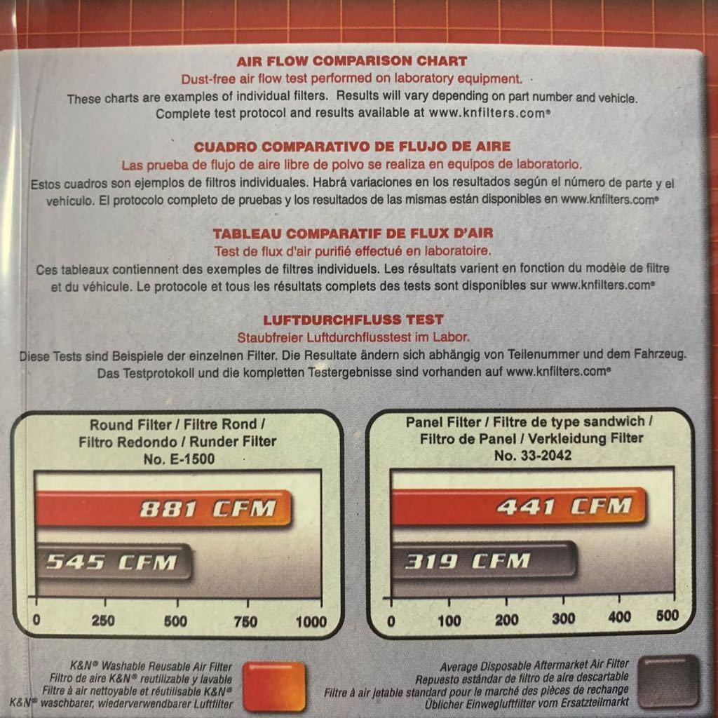 【新品未使用】K&N エアフィルター E82/E87/E88/E90/E91/E92/E93 型番:E-2021 N43B20/N45/N46等_画像3
