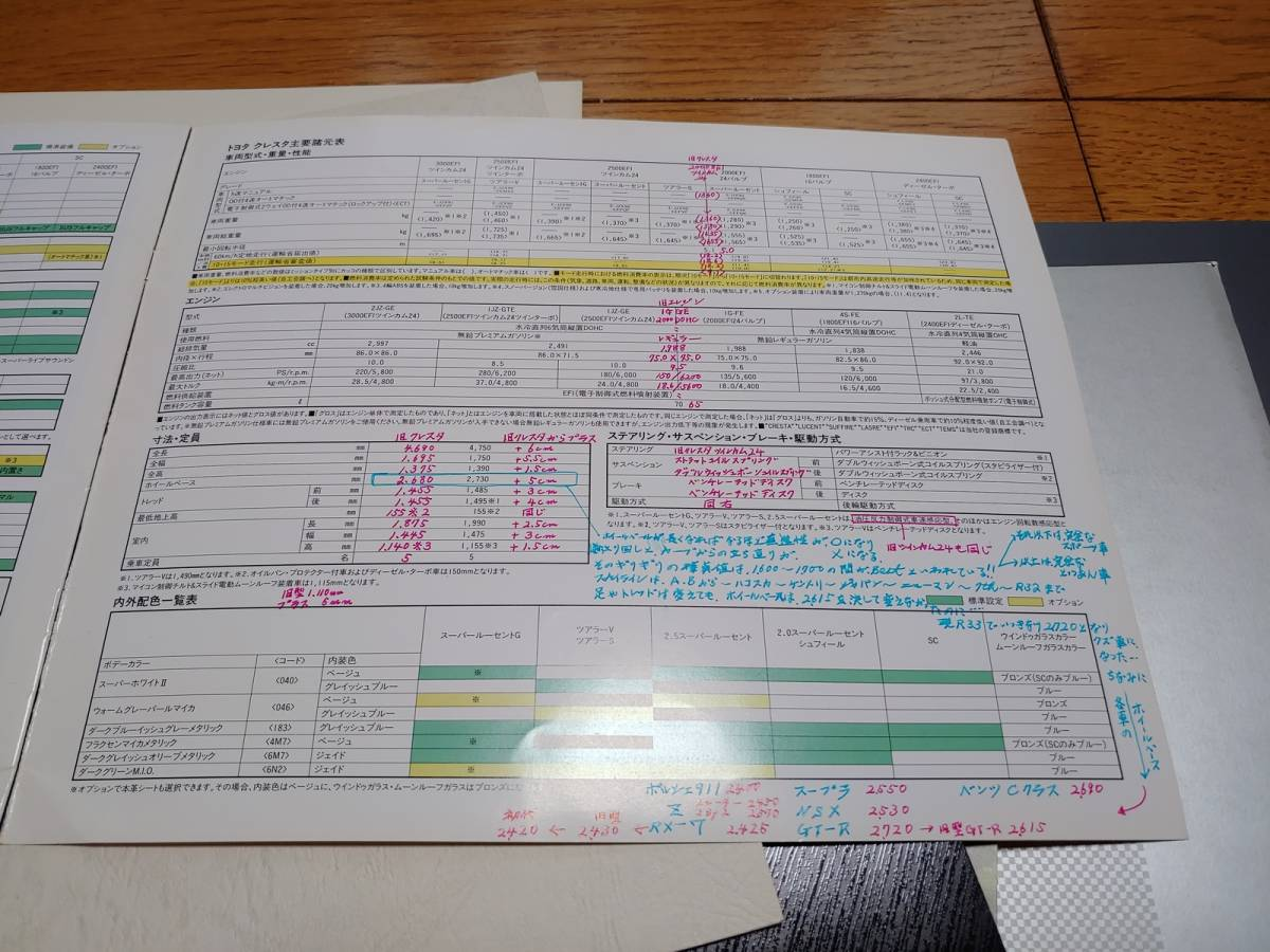 トヨタ マークII系列のカタログ大量セット[マークII/チェイサー/クレスタ/クオリス/ブリットなど]_画像10