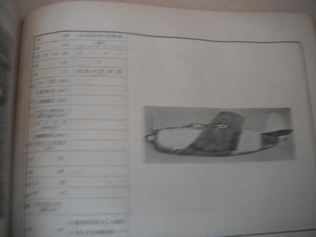 日米英飛行機便覧 参謀本部 極秘 印 性能概要 写真  海軍 陸軍 P40カーチス スピットファイア B19 ホーカーハリケーン_画像5