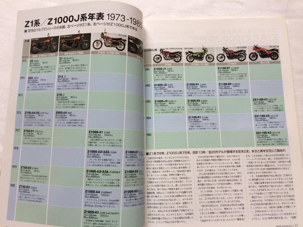 ★送料無料 1973-1985 カワサキ 空冷Z 総括 Z1 Z2 Z1-R Z1000mkⅡ(PAMS Z1000MK2) Z1000J Z1000R GPZ1100F■BIKERS STATION 2010-4 No.271_画像8