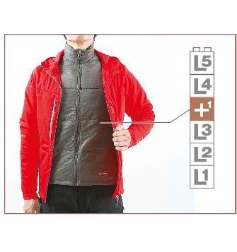ポリゴン2ULジャケット(女性用)/ファイントラック(旧モデル)Sサイズ_画像2