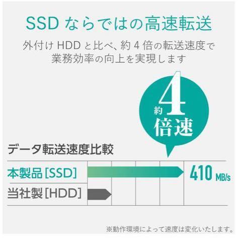 ケーブル収納型外付けポータブルSSD 960GB エレコム ELECOM ESD-EC0960GWH ホワイト_画像6
