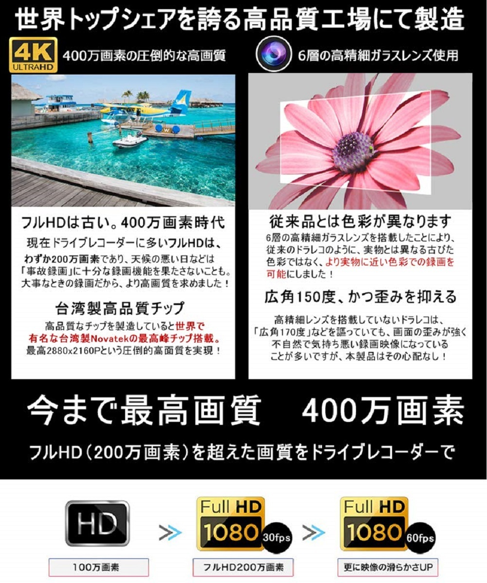 送料無料 32GB SDカード付 ドライブレコーダー GS63D 4K録画 GPS Wi-Fi搭載 前後カメラ UltraHD2160P WDR LED信号機対応 日本製説明書 新品_画像2