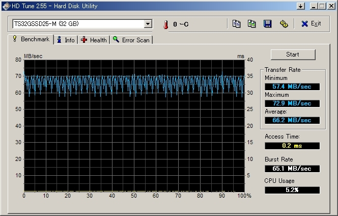 Transcend 2.5インチ IDE 32GB SSD 動作確認済_画像4