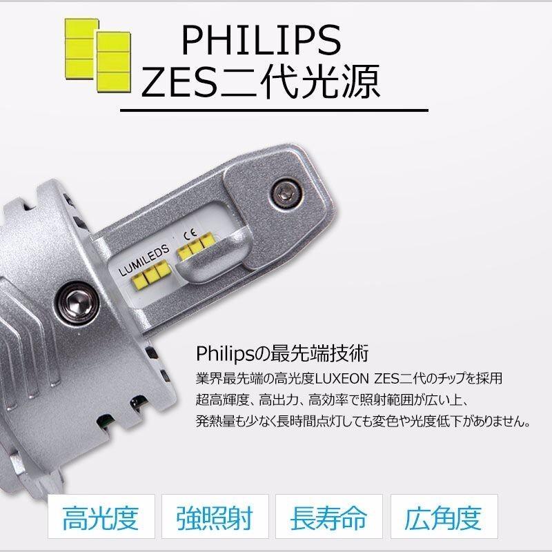 ★送料無料 LEDヘッドライト H4 超小型 8000LM Hi/Lo 白 カツトラインOK 車検対応 ワンタッチ式取付 PHILIPS H4/HS フュージョン VFR400