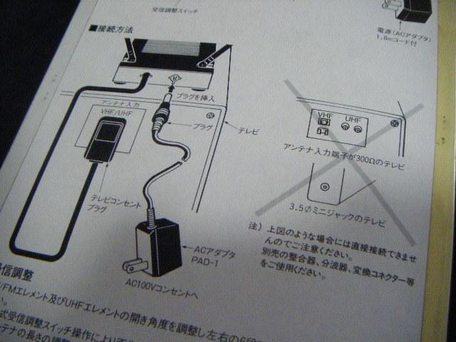 DX 高機能室内アクティブ アンテナ★SK-11AS_画像7