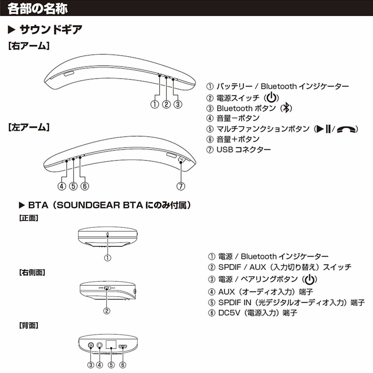 JBL SoundGear ウェアラブル ネックスピーカー Bluetooth/apt-X対応/31mm径スピーカー4基搭載 JBLSOUNDGEARBLK 国内正規品メーカー1年保証_画像8