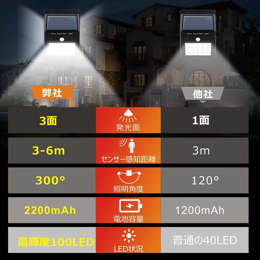 O447 新品 センサーライト 屋外 照明 ソーラー LED 人感センサー 防水 防犯ライト 太陽光発電 玄関 庭 駐車場 壁 照明 4個セット_画像3