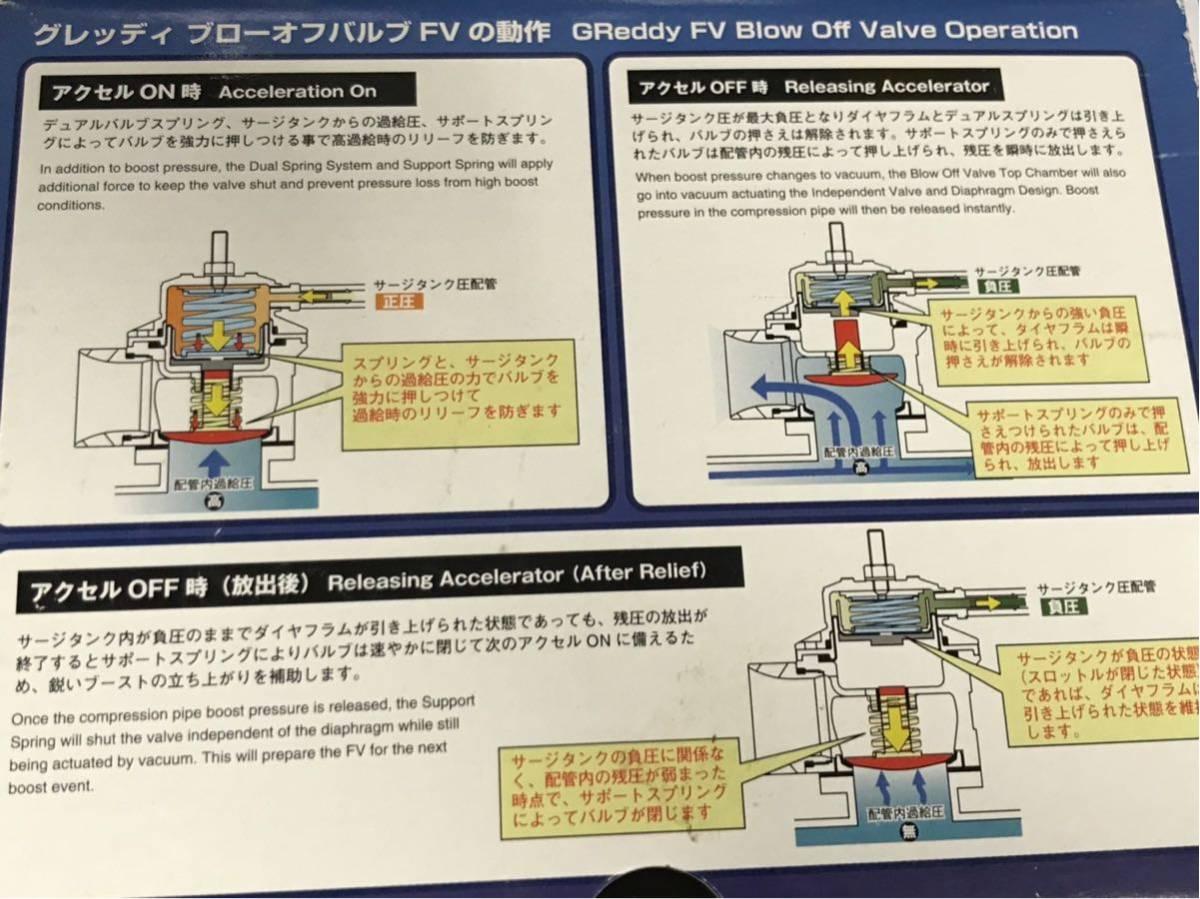 トラストブローオフFV HA36S アルトワークス/ターボRS用 BFV-712 _画像5