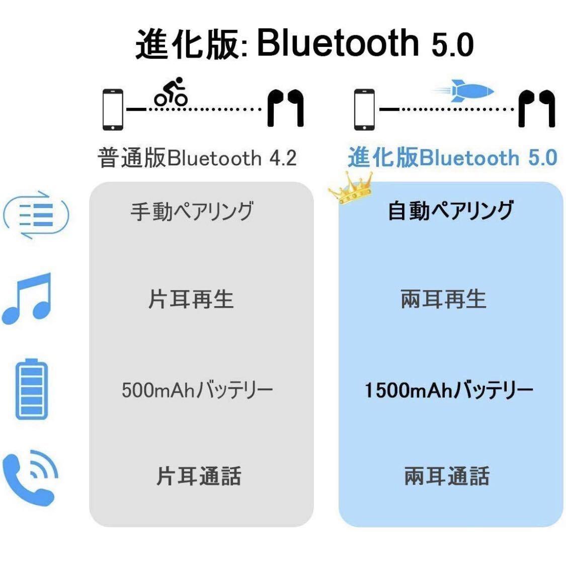 1円出品!【最新 Bluetooth5.0】ワイヤレスイヤホン ブルートゥース高音質 自動で接続ペアリング両耳通話 5時間連続音楽再生可能_画像4
