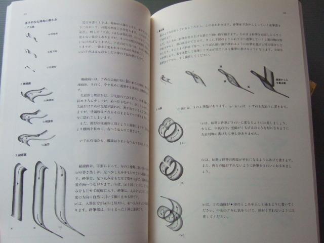 「 梵字 講座テキスト / 入門コース」Ⅰ.Ⅱ _画像4
