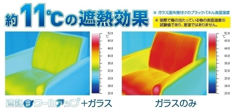 遮熱 クールアップ masa 100×230 2枚入り e_画像5