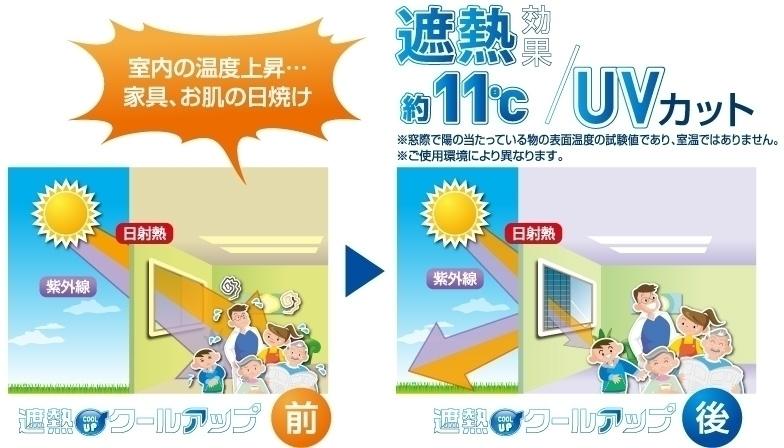 遮熱 クールアップ masa 100×230 2枚入り e_画像6