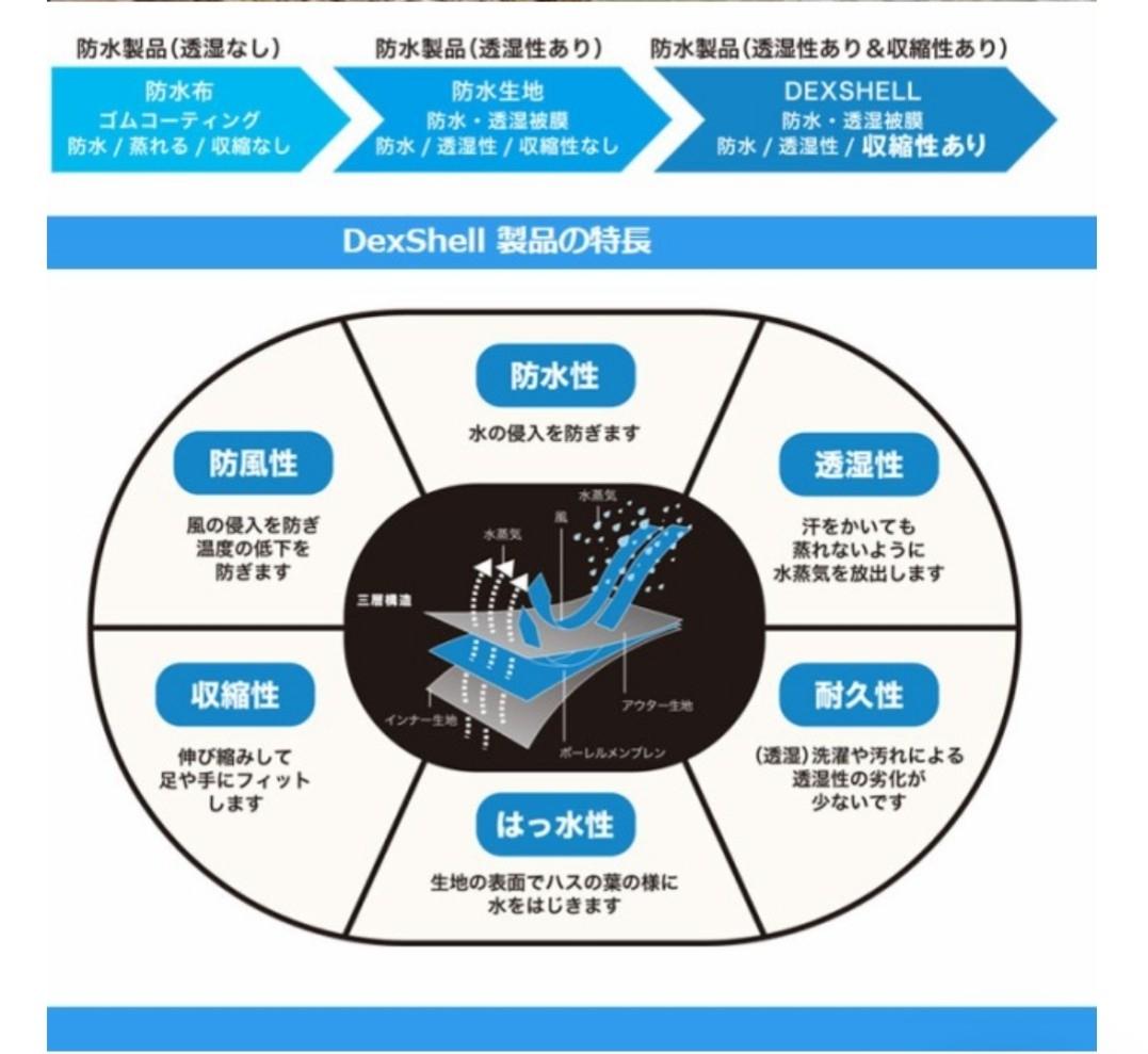 防水 靴下 DexShell デックスシェル Lサイズ(26-28㎝) ソックス ウォータープルーフ 撥水 _画像6