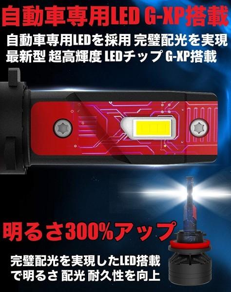 動画あり 2019年 明るさ 最強 LEDヘッドライト 新発売 H4 新車検対応 20000lm(10000LM×2) GXP搭載 車用 2個入 H4 H7 H8 H11 H16 HB3 HB4_画像3