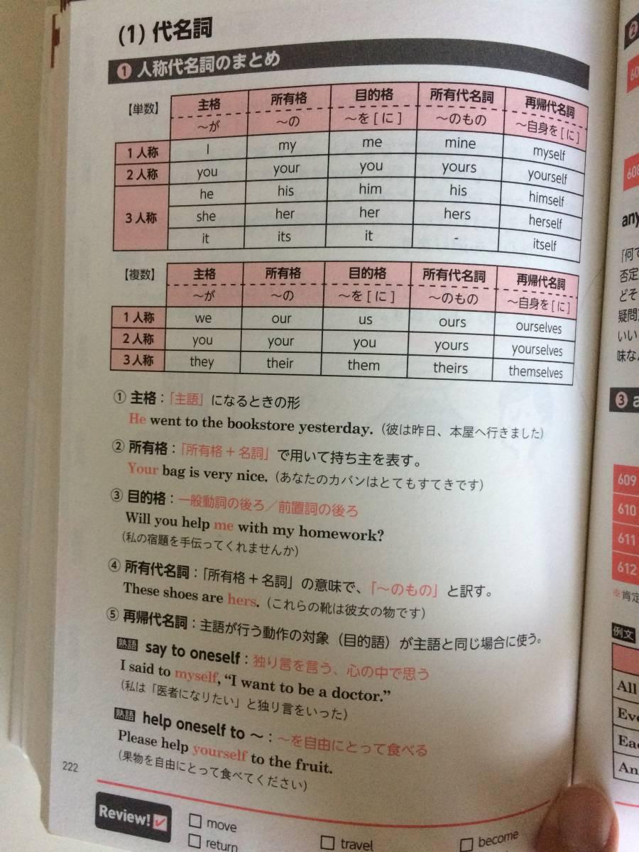 世界一わかりやすい中学英単語 高校入試 関正生 KADOKAWA スタディサプリ でる順ターゲット_画像8