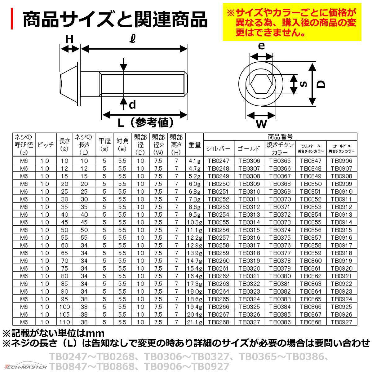 M6×20mm P1.0 テーパーシェル キャップボルト ステンレス 車/バイク/自転車 ドレスアップ パーツ シルバー&焼きチタンカラー 1個 TB0850_画像3