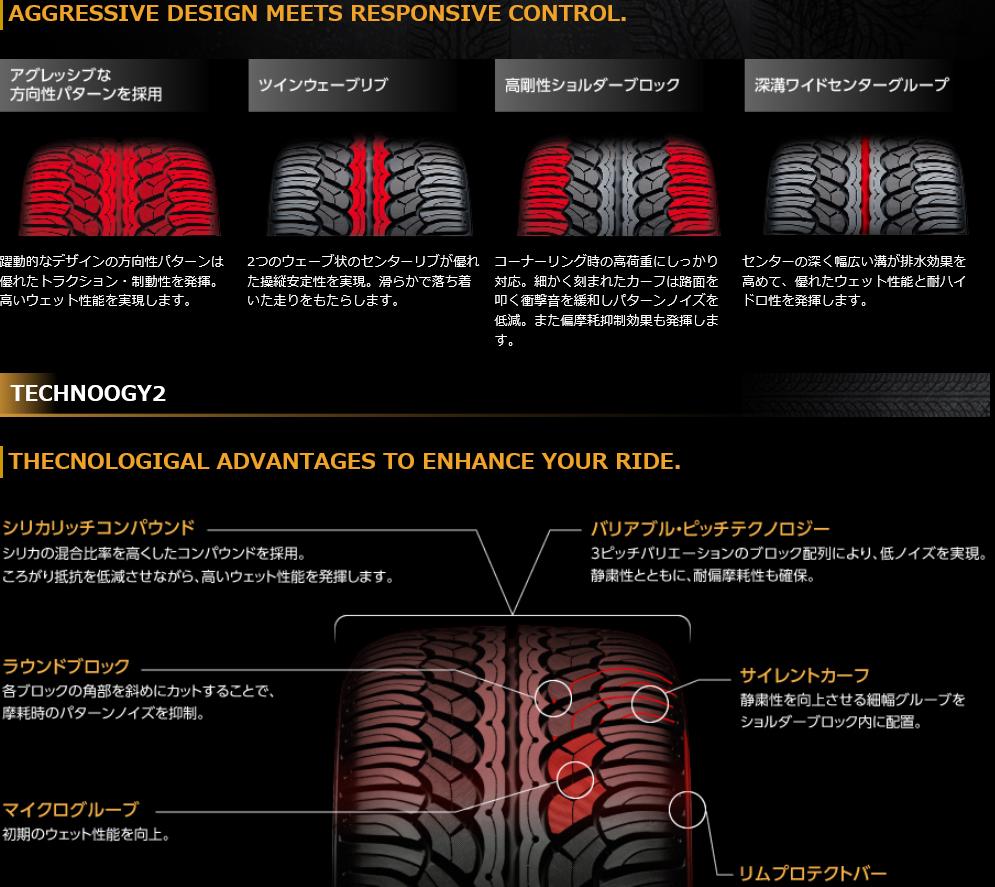国産タイヤset LEXXEL Anthem メルセデス ベンツ Gクラス ゲレンデ G63 G65 G550 G500 G350 YOKOHAMA PARADA SPEC-X 285/45R22 22インチ_画像10