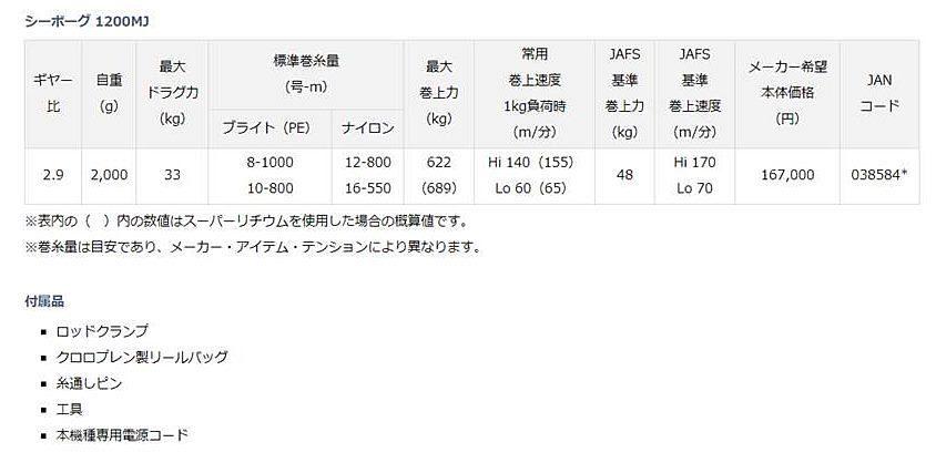 新品■ダイワ シーボーグ 1200MJ 電動リール_画像4